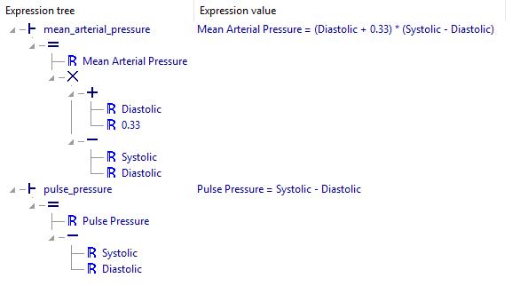 Archetype Definition Language 2 (ADL2)