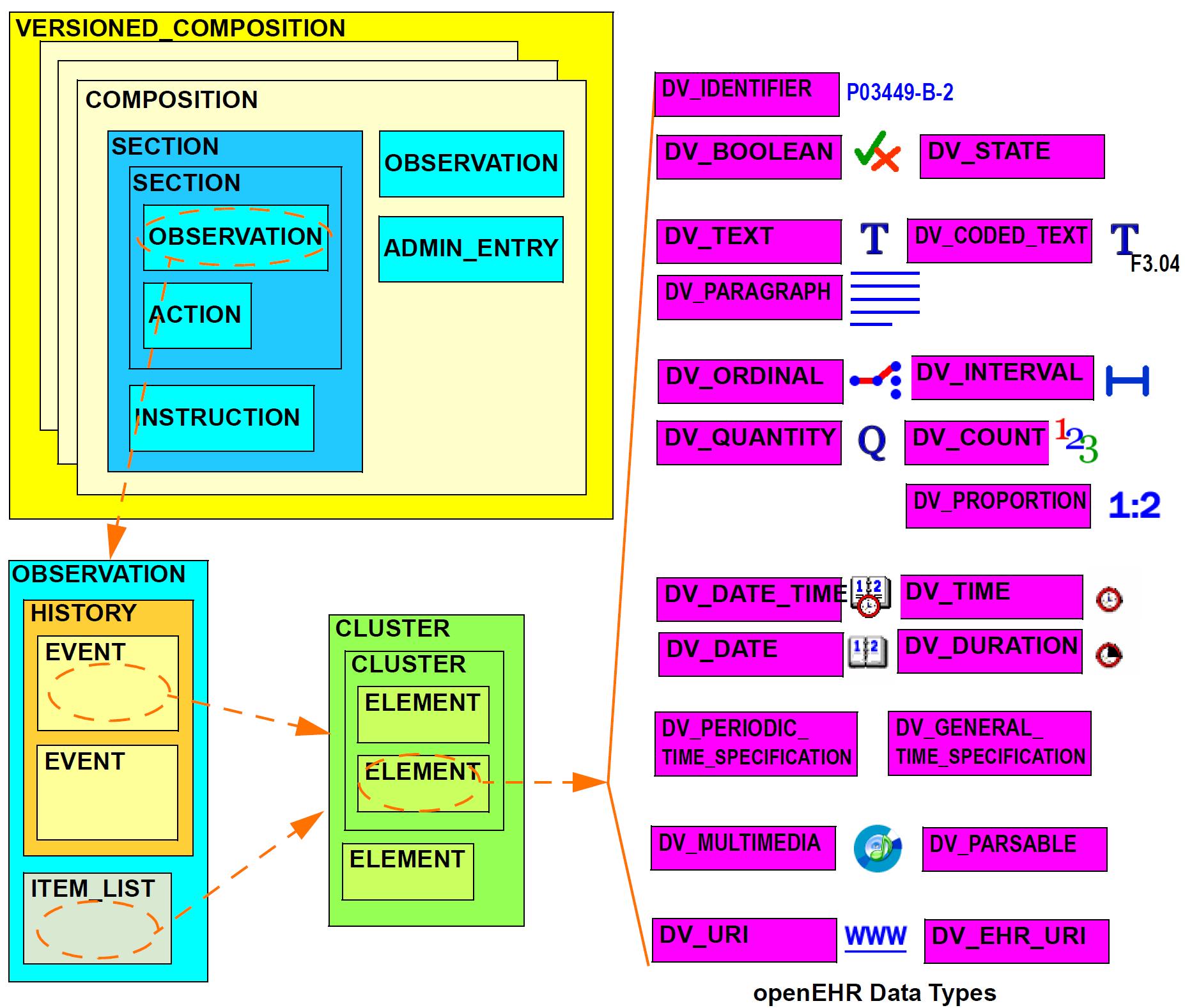 View Professional Web Design: Techniques
